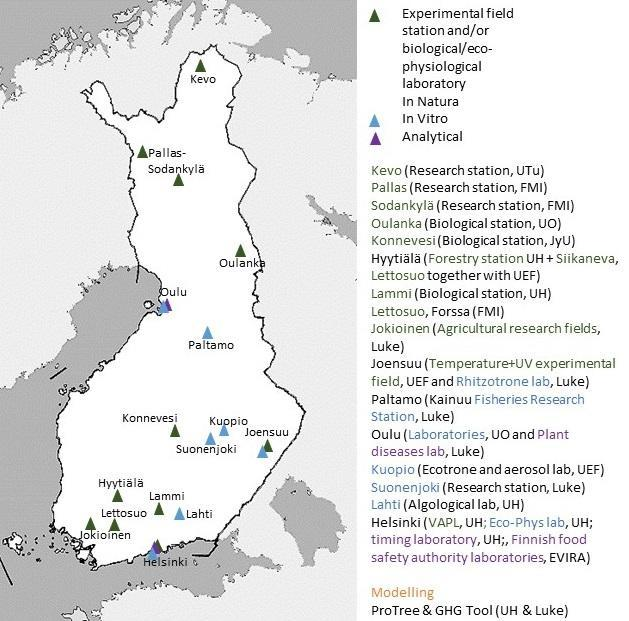 INAR RI Ecosystems AnaEE siters