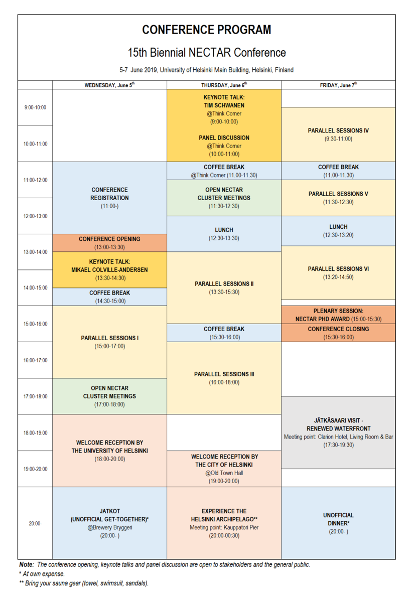 NECTAR conference program
