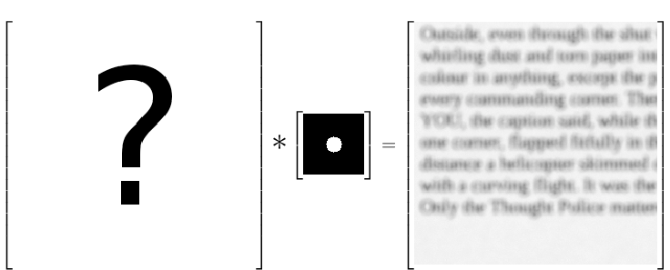 Schematic for the deblurring problem