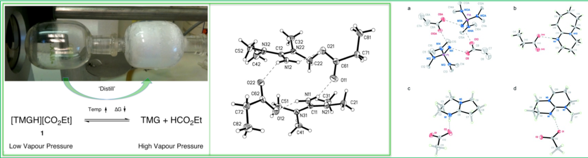 DIL Crystal Structures