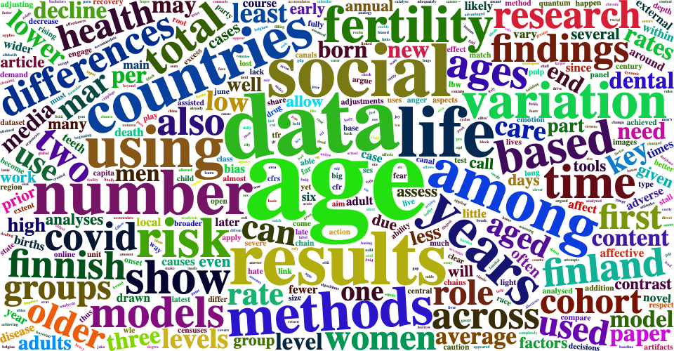 Frequently-used words include social, data, and age.