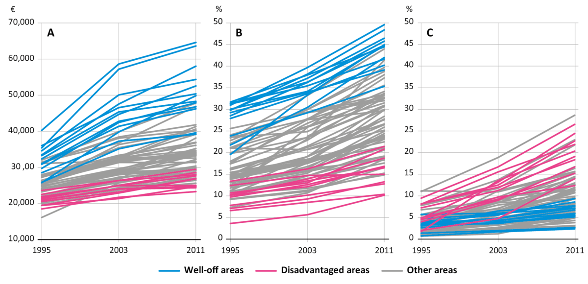Figure 2_Spatial differences between the school catchment areas in 1995–2011