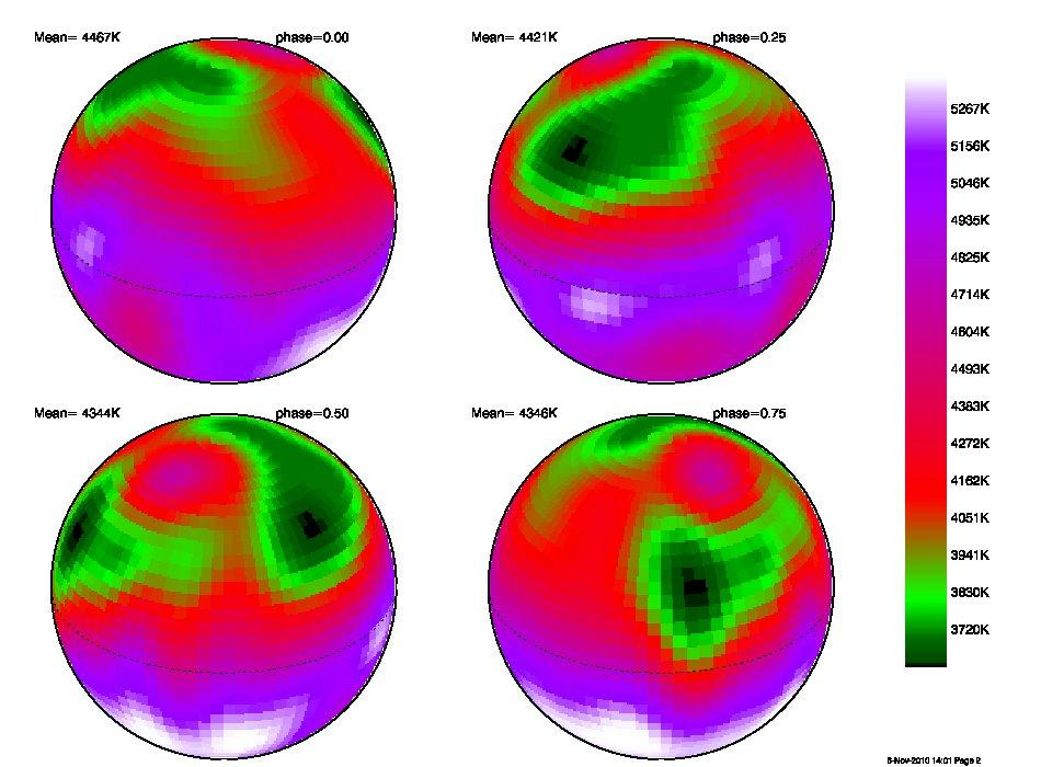 Temperature maps of II Peg constructed using Doppler imaging.