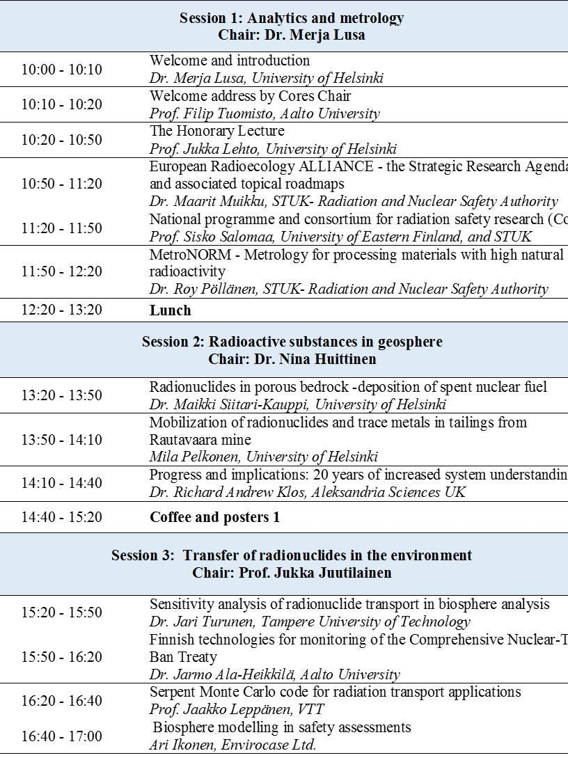 Symposiu sessions 1-3