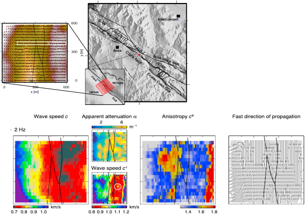 Imaging the active fault zone environment of the San Jacinto fault in California with an 1100 sensor array (top). Spatial distributions of multiple seismic observables help to infer key properties of fault zone structure (bottom).