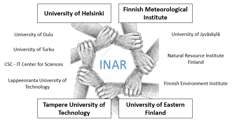 INAR partners