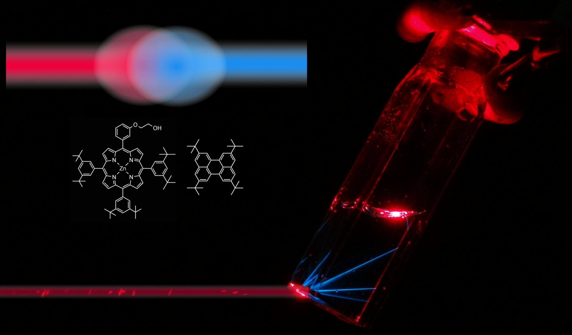 Red-to-blue triplet-triplet annihilation upconversion in a cuvette